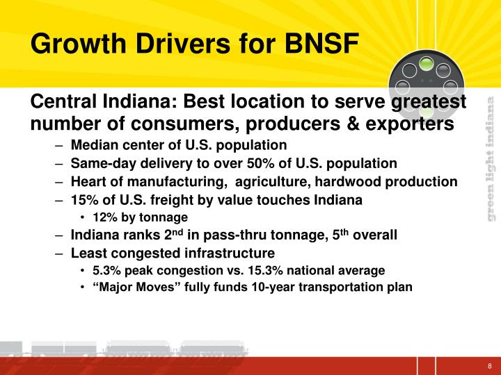 Growth Drivers for BNSF