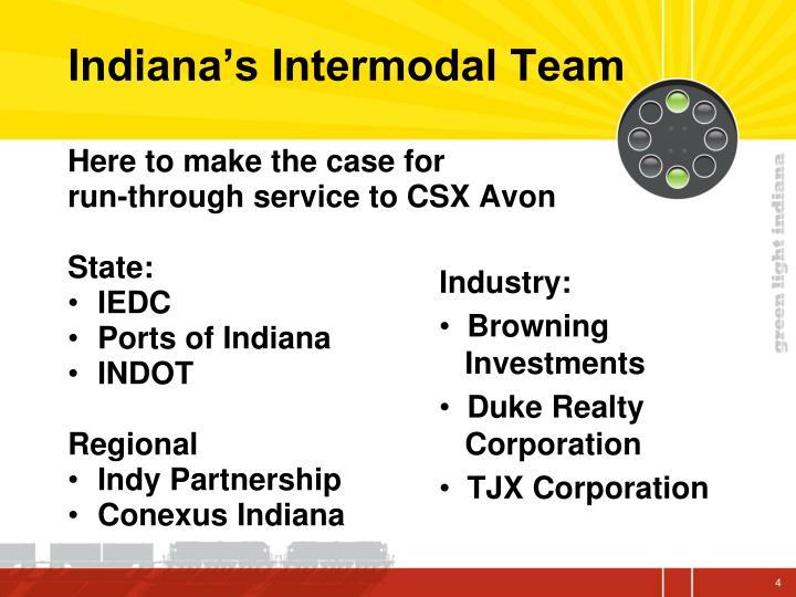 Indiana's Intermodal Team
