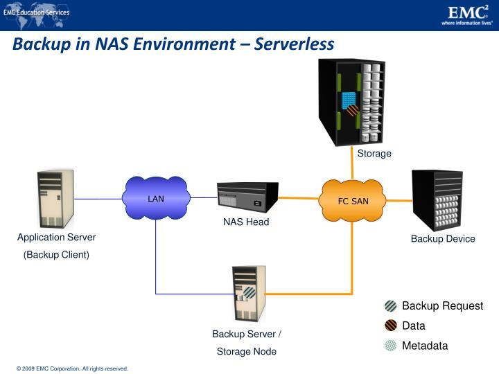 Backup in NAS Environment – Serverless