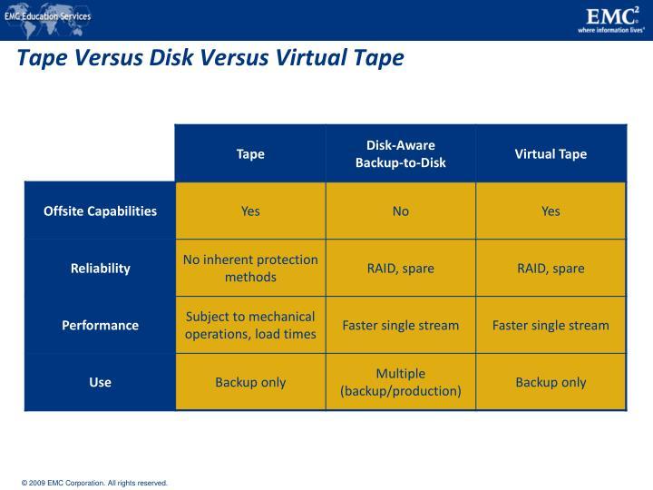 Tape Versus Disk Versus Virtual Tape