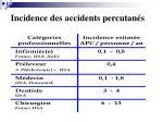 incidence des accidents percutan s