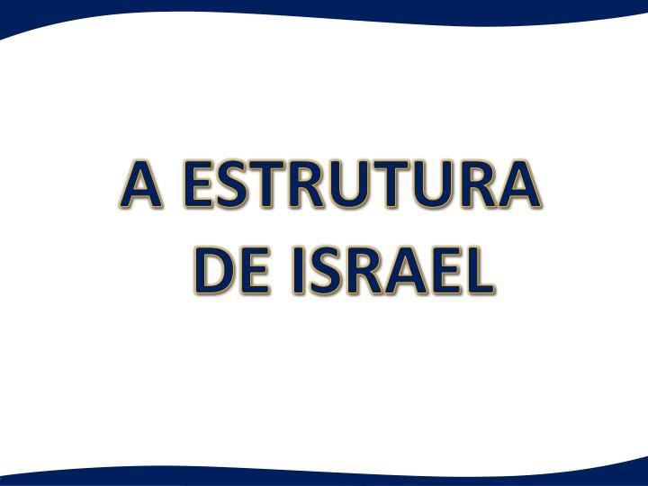 A ESTRUTURA DE ISRAEL