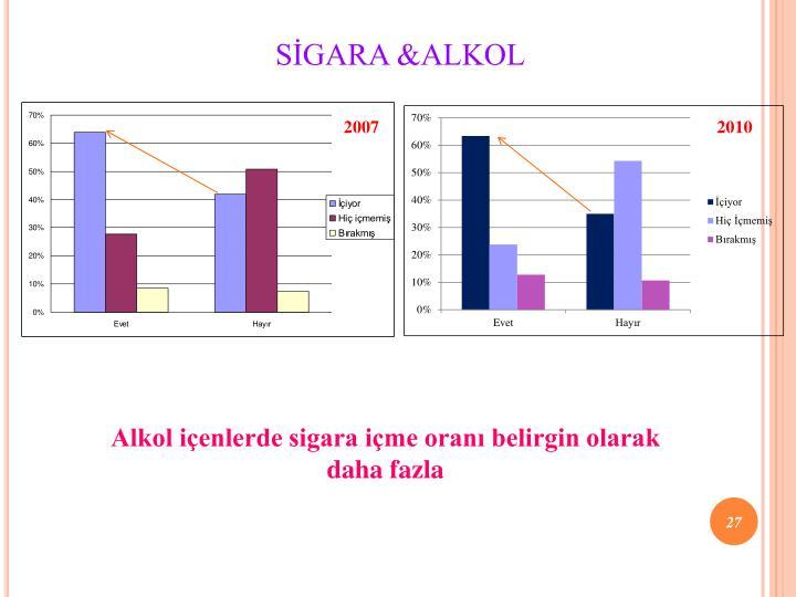 SİGARA &ALKOL