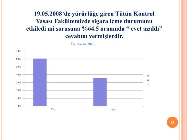 """19.05.2008'de yürürlüğe giren Tütün Kontrol Yasası Fakültemizde sigara içme durumunu etkiledi mi sorusuna %64.5 oranında """" evet azaldı"""" cevabını vermişlerdir."""