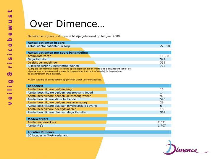 Over dimence