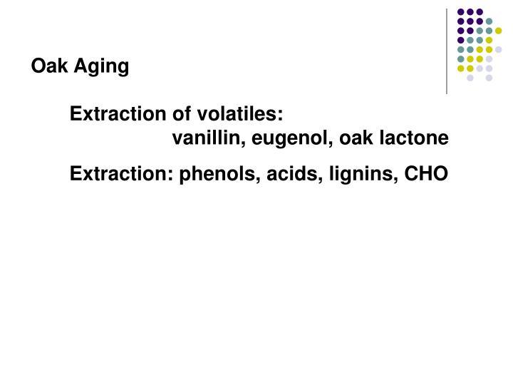 Oak Aging