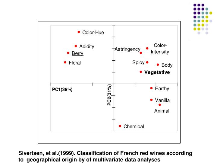 Sivertsen, et al.(1999). Classification of French red wines according to  geographical origin by of multivariate data analyses