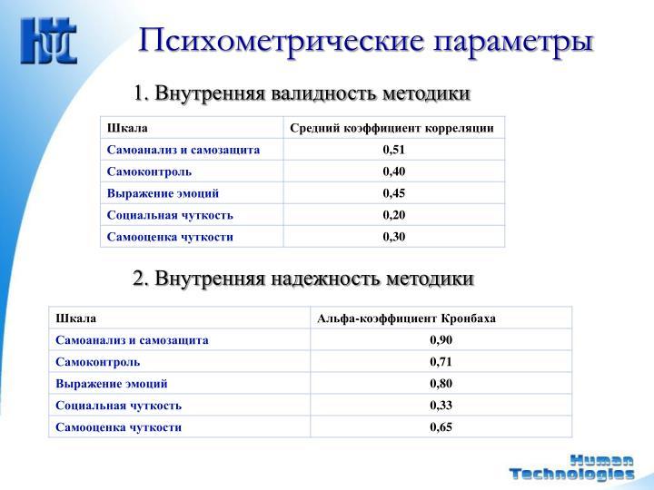 Психометрические параметры