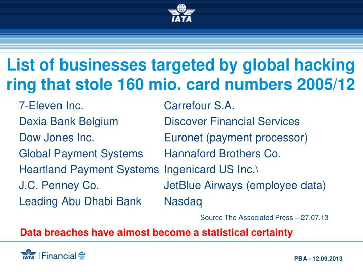 List of businesses targeted by global hacking ring that stole 160 mio. card numbers 2005/12