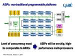 asips non traditional programmable platforms