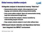 global memory dataflow analysis