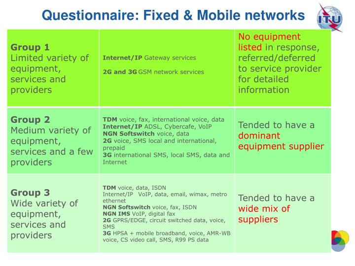 Questionnaire: Fixed & Mobile networks