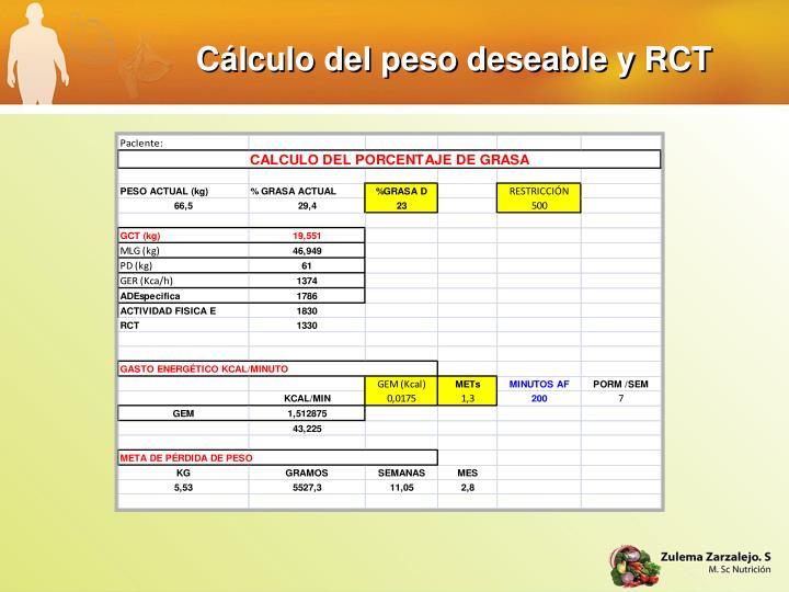 Cálculo del peso deseable y RCT