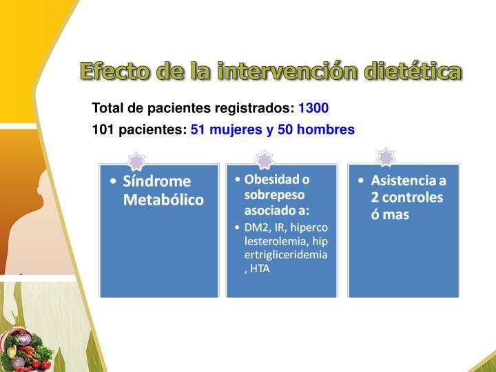 Total de pacientes registrados: