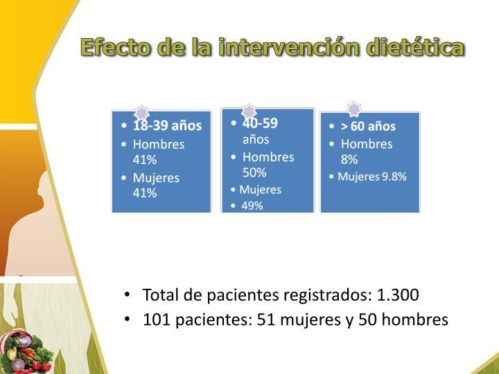 Total de pacientes registrados: 1.300