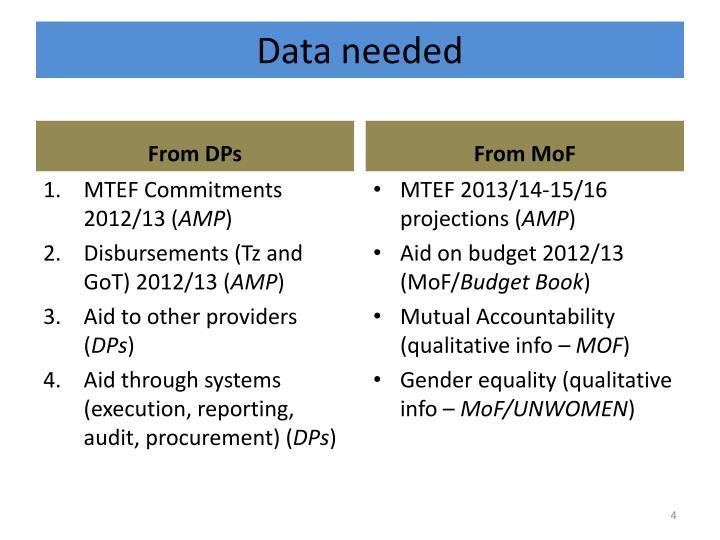 Data needed