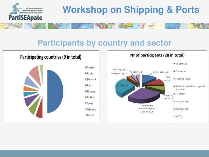 Workshop on shipping ports