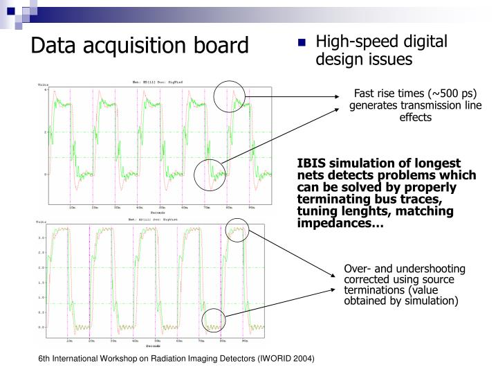 Data Acquisition Board : Ppt design of the coincidence processing board for a
