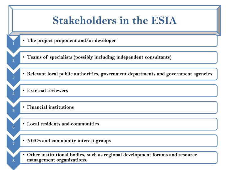 Stakeholders in the ESIA