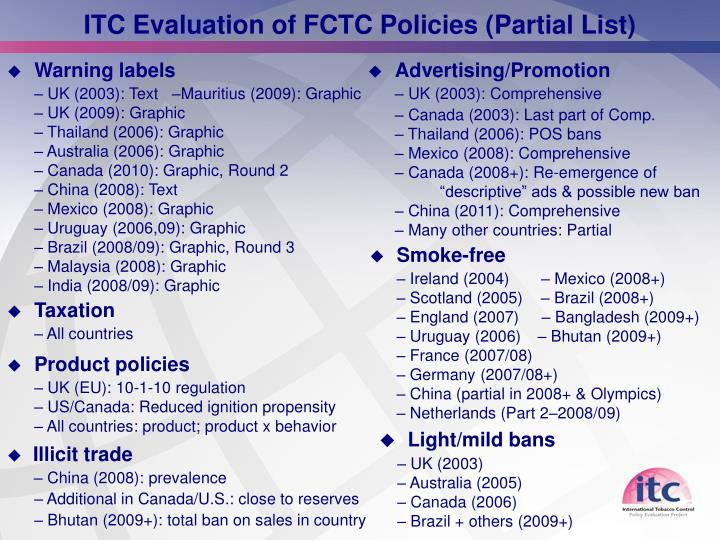 ITC Evaluation of FCTC Policies (Partial List)