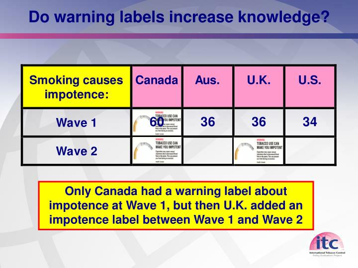 Do warning labels increase knowledge?
