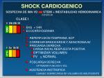 shock cardiogenico11