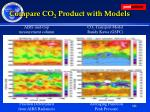 compare co 2 product with models