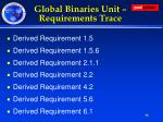 global binaries unit requirements trace