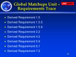 global matchups unit requirements trace