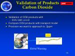 validation of products carbon dioxide