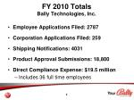 fy 2010 totals bally technologies inc