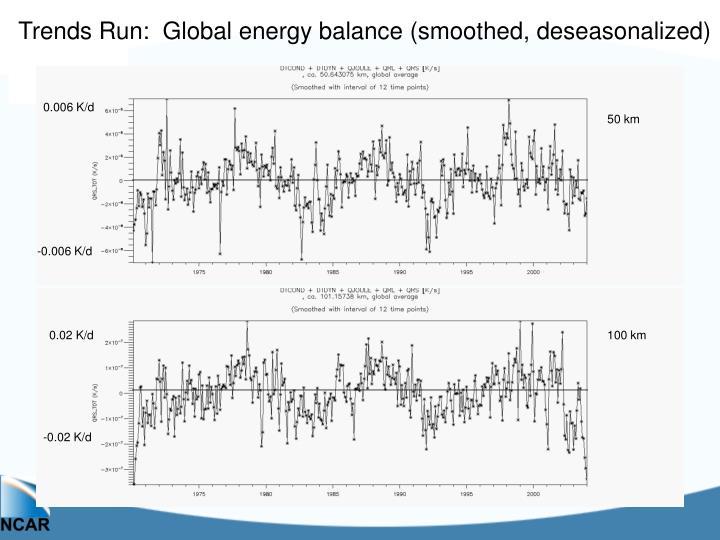 Trends Run:  Global energy balance (smoothed, deseasonalized)