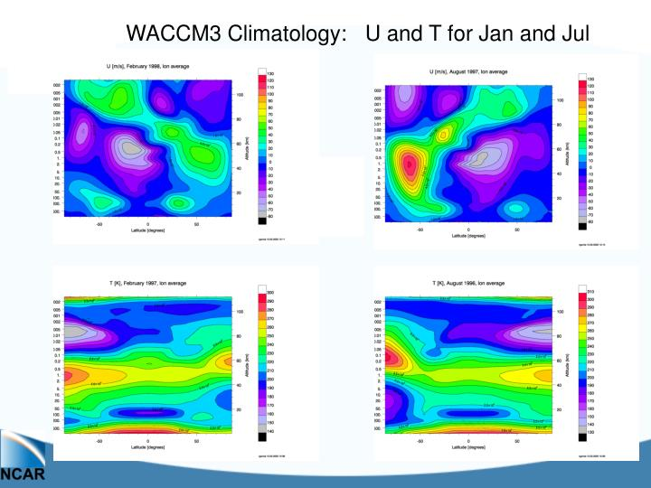 WACCM3 Climatology:   U and T for Jan and Jul