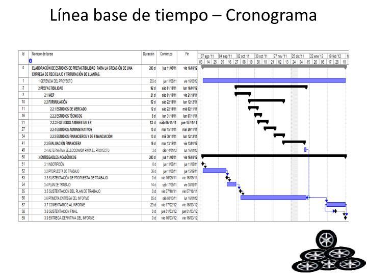 Línea base de tiempo – Cronograma