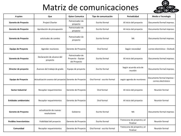 Matriz de comunicaciones