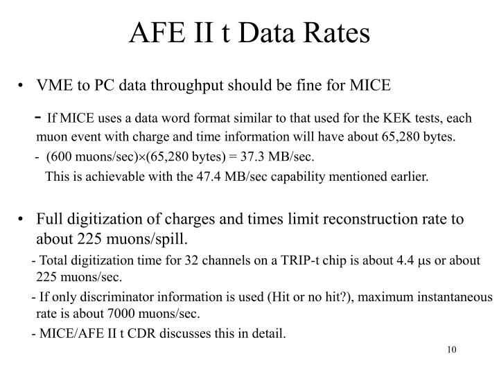 AFE II t Data Rates