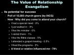 the value of relationship evangelism3