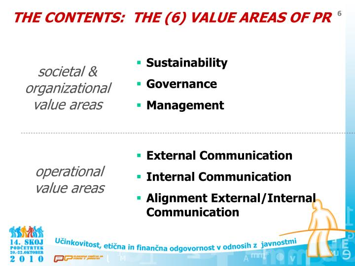 THE CONTENTS:  THE (6) VALUE AREAS OF PR