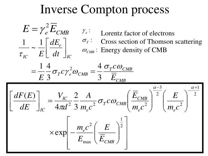 Inverse Compton process