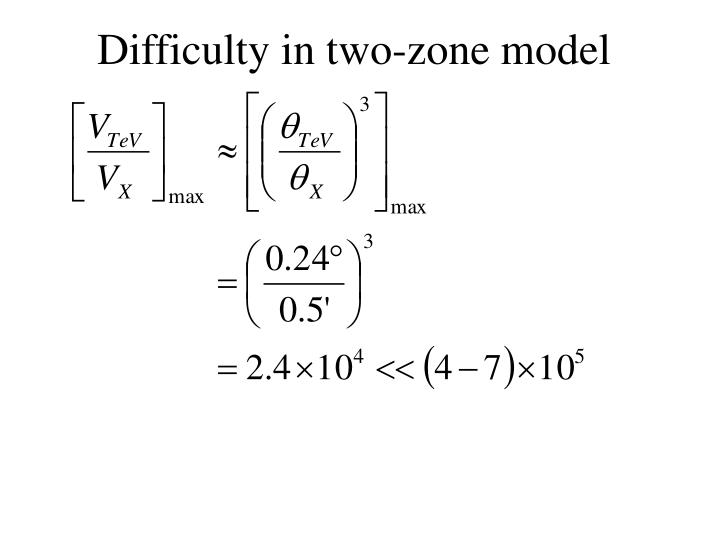 Difficulty in two-zone model