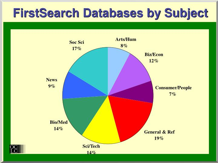 FirstSearch Databases by Subject