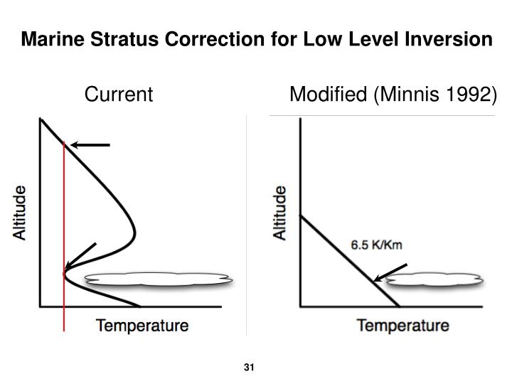Marine Stratus Correction for Low Level Inversion
