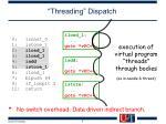 threading dispatch