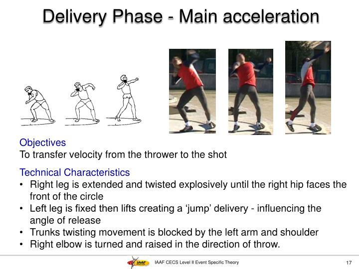 Delivery Phase - Main acceleration