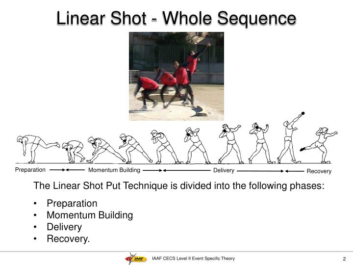 Linear shot whole sequence