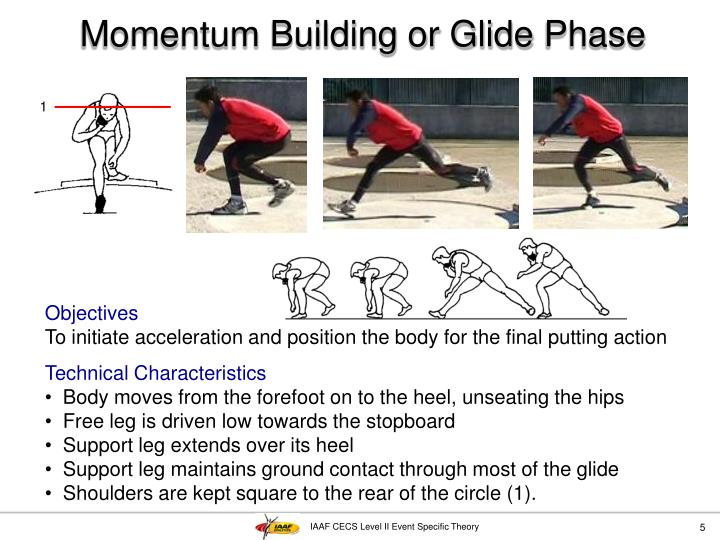 Momentum Building or Glide