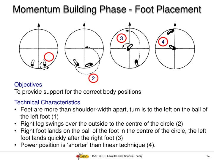 Momentum Building Phase - Foot