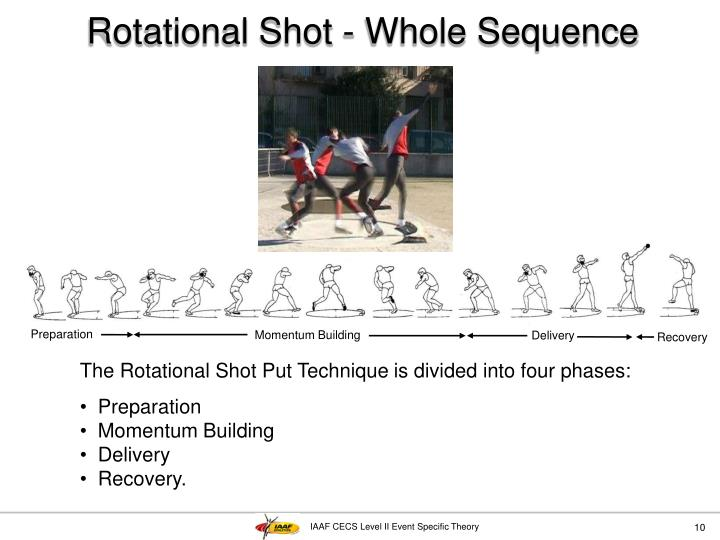 Rotational Shot - Whole Sequence