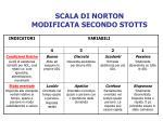 scala di norton modificata secondo stotts2