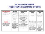 scala di norton modificata secondo stotts3
